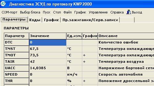 Коды ошибок двигателя Лада Калина